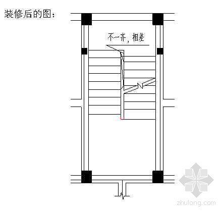 装修后楼梯踏步错台的解决方法(总结)