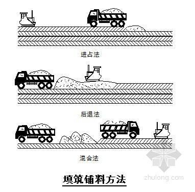 中型灌溉工程施工组织设计(隧洞工程)
