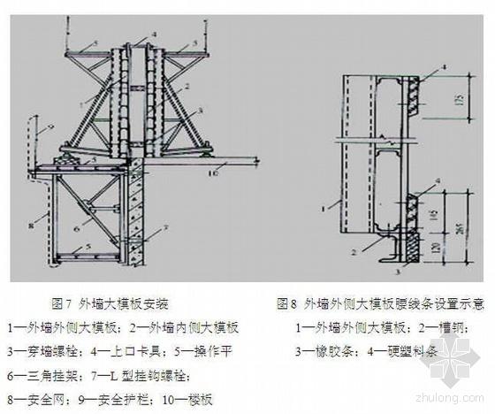 天津某公司大模板安装与拆除施工工艺