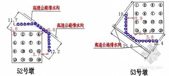 [江西]特大桥承台7米深基坑钢筋混凝土桩支护施工方案(附基坑支护计算书)