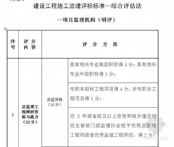 [新疆]2013医院住院楼建设工程监理招标文件(平面图)