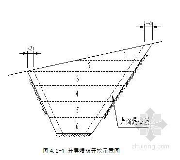 [四川]小型农田水利工程施工组织设计(投标 渠道水利血防)