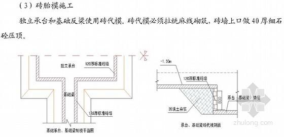 [上海]商品房施工组织设计(剪力墙结构 地梁基础)