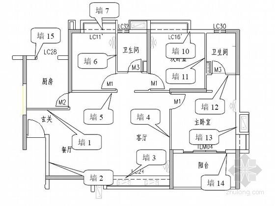 某上市地产集团产品质量实测操作指引(2011版)