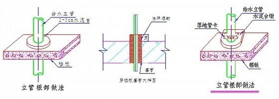 [福建]大型会展中心机电工程施工组织设计(鲁班奖,造价25亿)