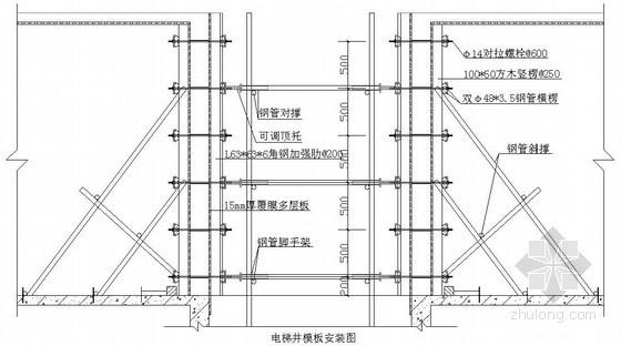 电梯井模板安装示意图(多层板)