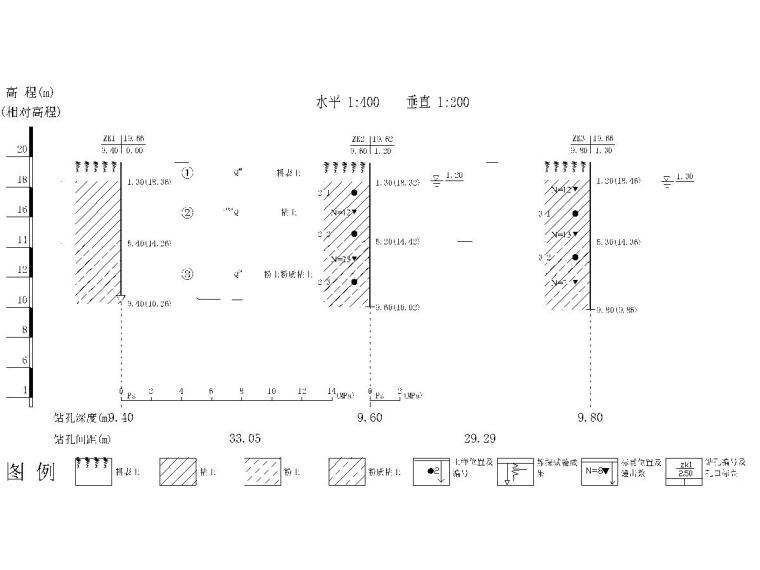 [安徽]新建厂房岩土工程勘察报告(弱膨胀性土)