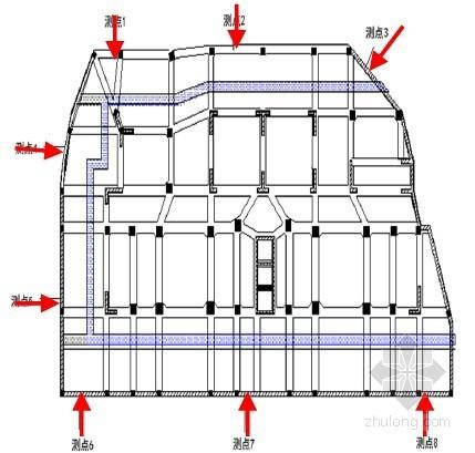 [QC成果]攻克設后澆帶地下室外墻側向變形難題