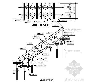 济南某多层信息中心施工组织设计