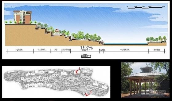 [山东]滨水小区环境景观设计方案-景观剖面图