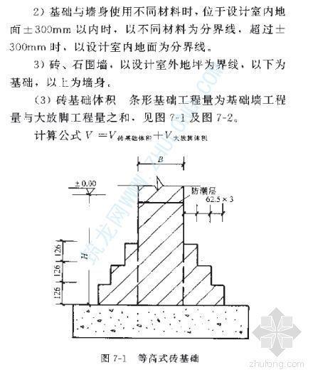 建筑工程项目施工预算员实用手册