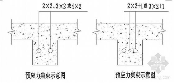 北京某住宅地下车库预应力施工方案(无粘结预应力)