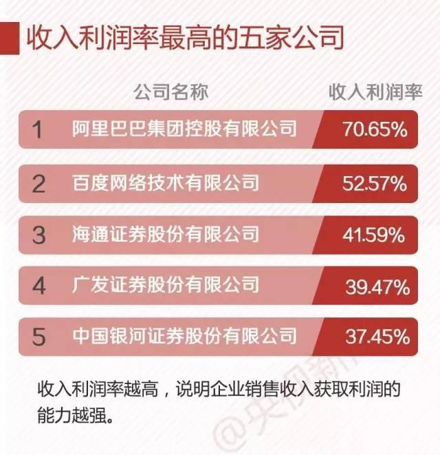 2016中国民企业500强,建筑企业入榜58家(附入榜单)_10