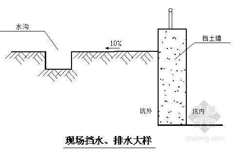 [广州]地铁深基坑防淹安全专项方案