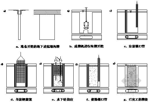 [上海]地铁深基坑地下连续墙加五道内支撑支护及降水施工方案(降水详细)