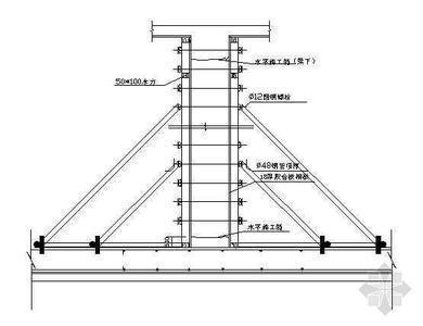 普通模板安装构造要求讲解