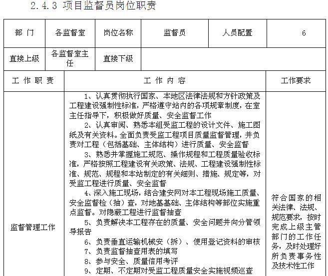 建设工程质量安全监督站管理制度(142页)