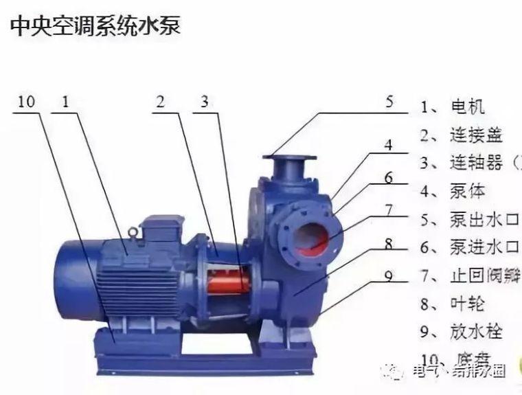 暖通工程设计施工要点-空调水泵