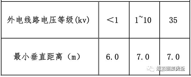 碧桂园临水临电标准做法详解!_4