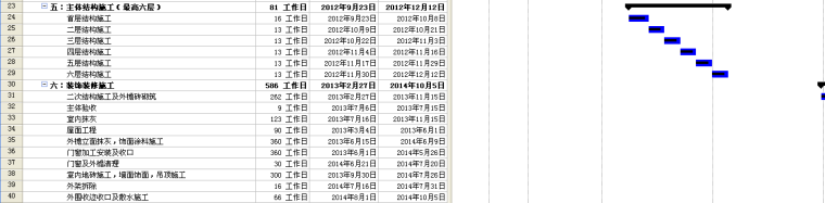 学校工程施工组织设计(近200页,附图多)_5