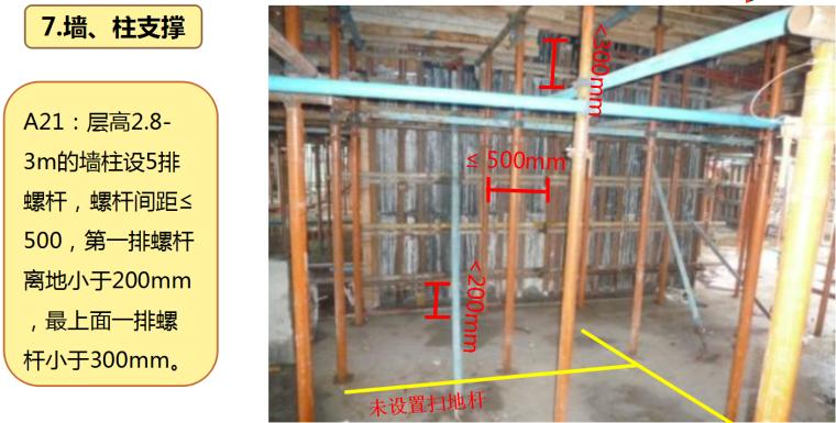 知名房地产企业模板工程施工质量标准(一图一解)-模板支撑