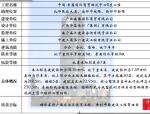 商贸物流中心创优策划(近百页)