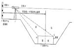 保山工贸园区青堡路道路工程【东河桥】施工组织设计