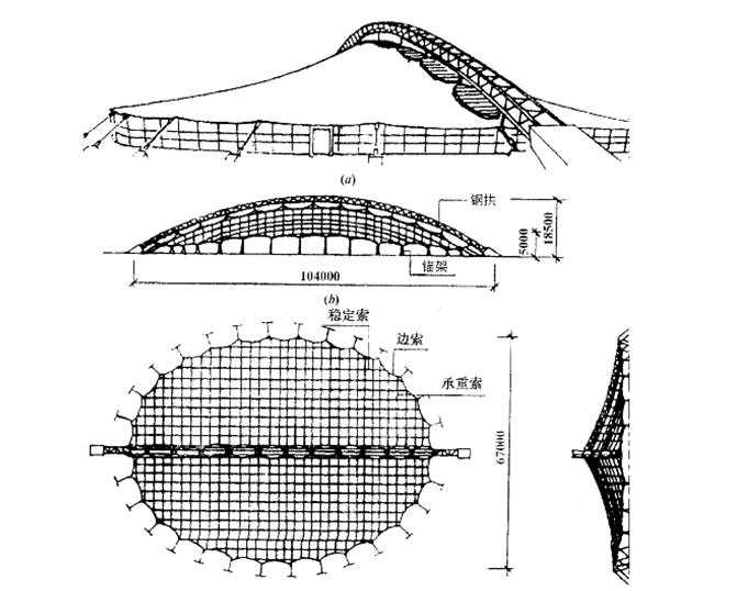 钢结构基本知识学习