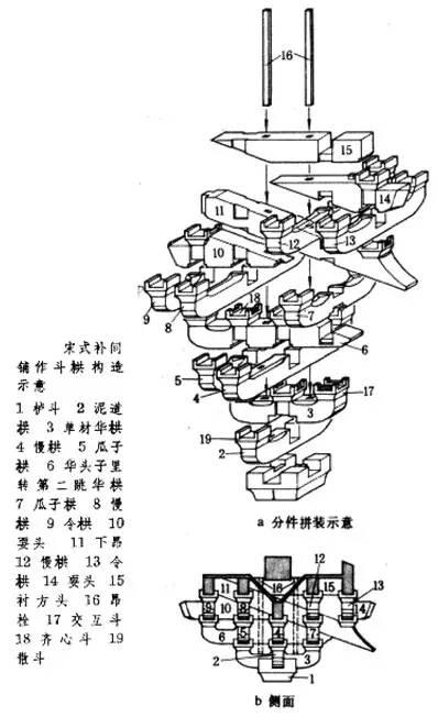 干货·中国古建筑的遗产_34