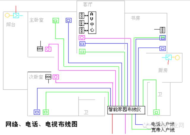 智能家居弱电布线图_3