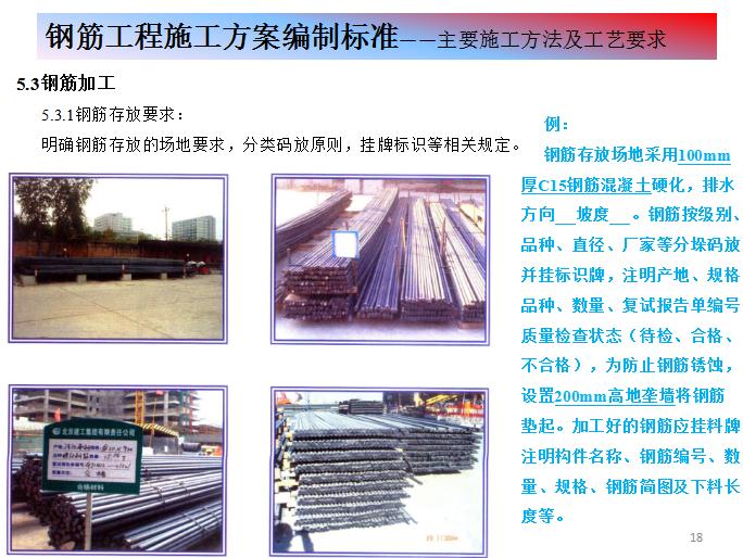 北京建工集团钢筋工程方案编制标准(共159页)