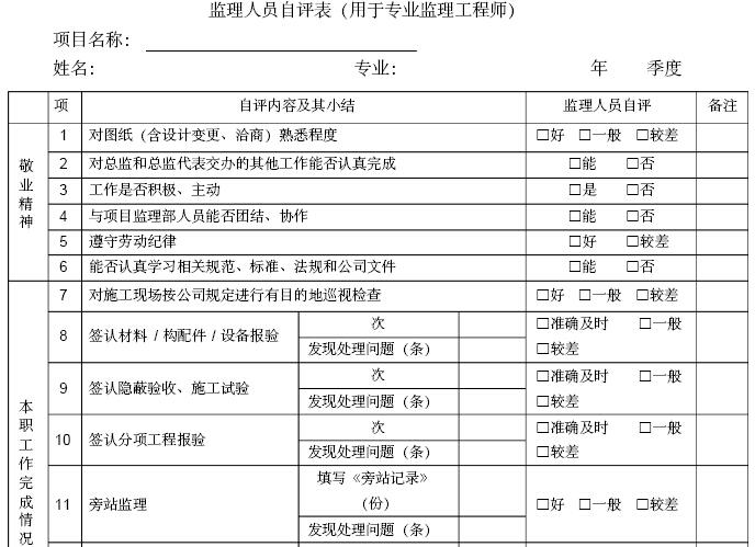 [安徽]安置房小区工程项目监理大纲(462页,图文丰富)_8