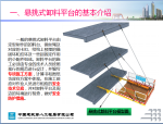 【中建】悬挑式卸料平台安全管理