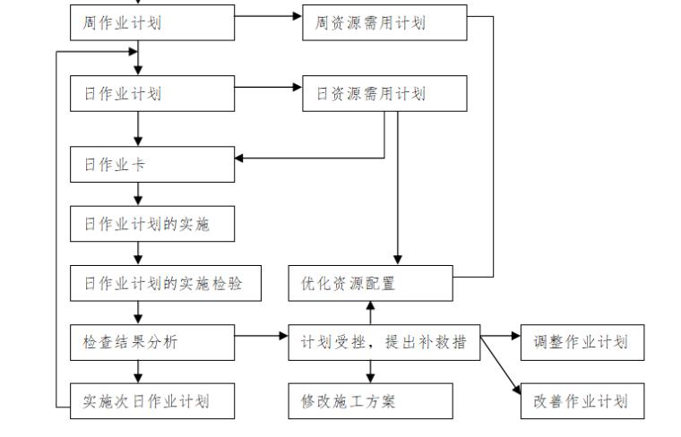 场平土石方工程施工方案(共47页)
