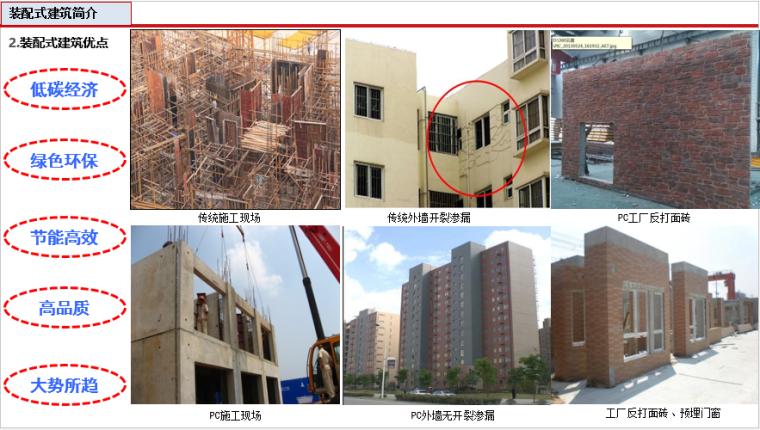 装配式建筑设计与研究(200页ppt)_6