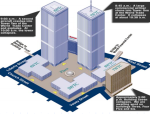 高层建筑-转换层和加强层