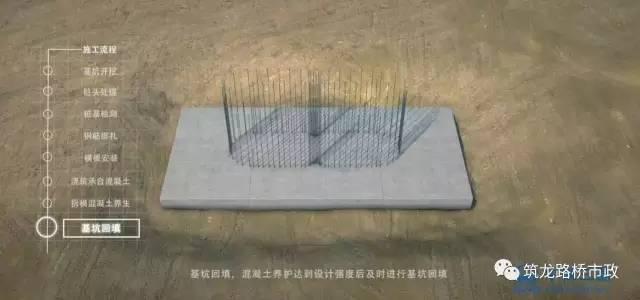 桥梁基础及下部施工的每一个细节都在这里。_12