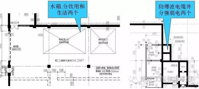 基于实例来看一看建筑人防是如何设计的_6