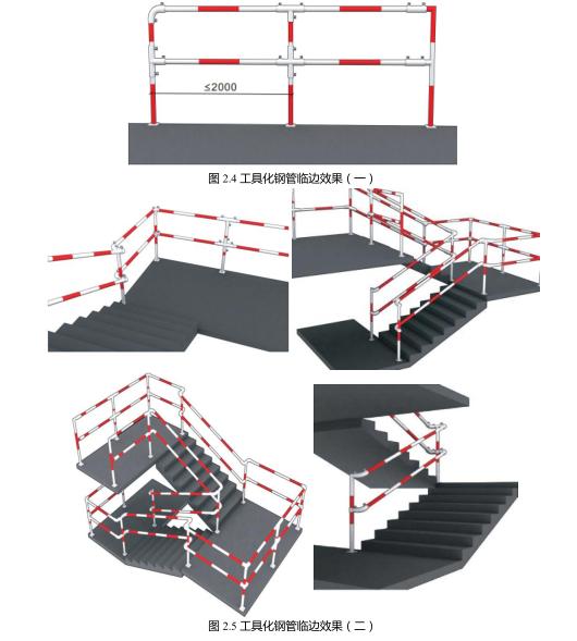 中冶施工现场安全文明标准化手册(附图丰富,137页)_7