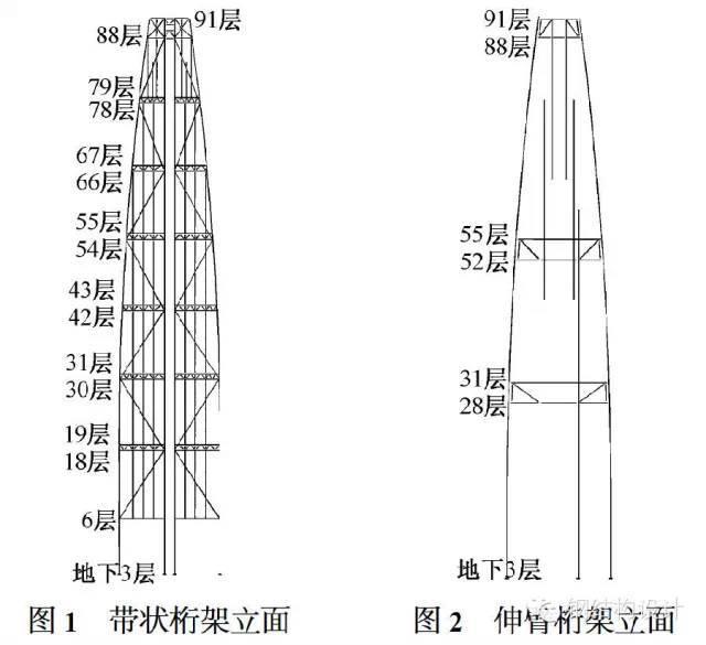 超高层赏析--上海环球金融中心钢结构施工技术_2