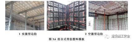 住建部《建筑业10项新技术(2017版)》——模板脚手架技术_6
