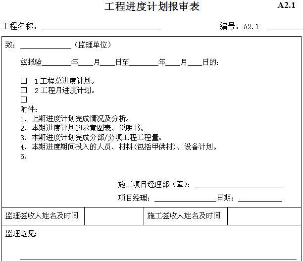知名房地产公司项目部操作手册(217页,图表丰富)_3