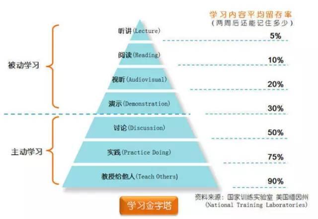 【活动】室内设计师如何建立自己的知识体系?_9