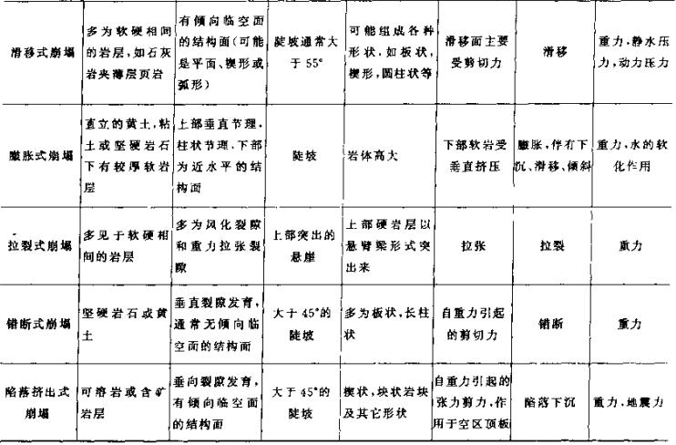 地质灾害勘查指南_3