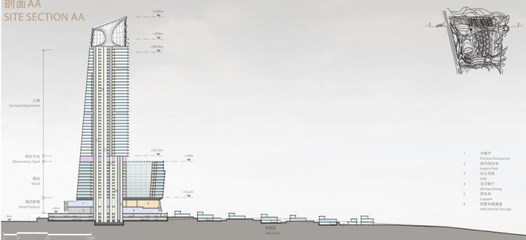 """[三亚]超高层""""灯塔奇石""""造型财经论坛中心概念设计方案文本_12"""