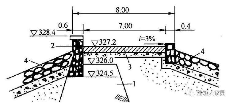 建筑工程图纸代号合集