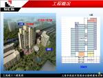 创上海市文明工地工作汇报(61页,图文丰富)