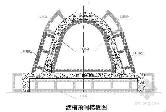 u型渡槽施工组织设计资料下载-河北省灌区节水配套改造综合施工组织设计(隧洞、桥梁、渡槽)