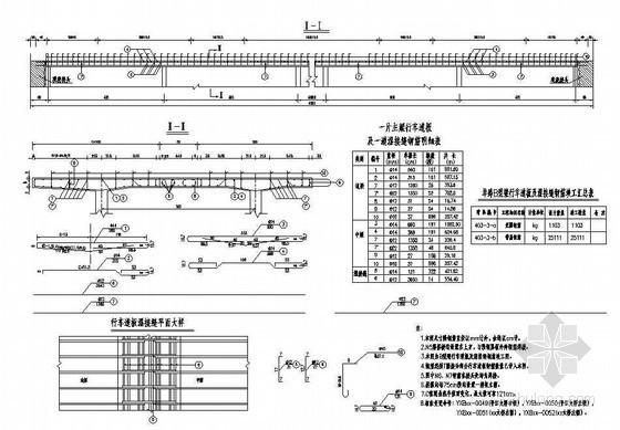 预应力钢筋混凝土T梁行车道板钢筋构造节点详图设计