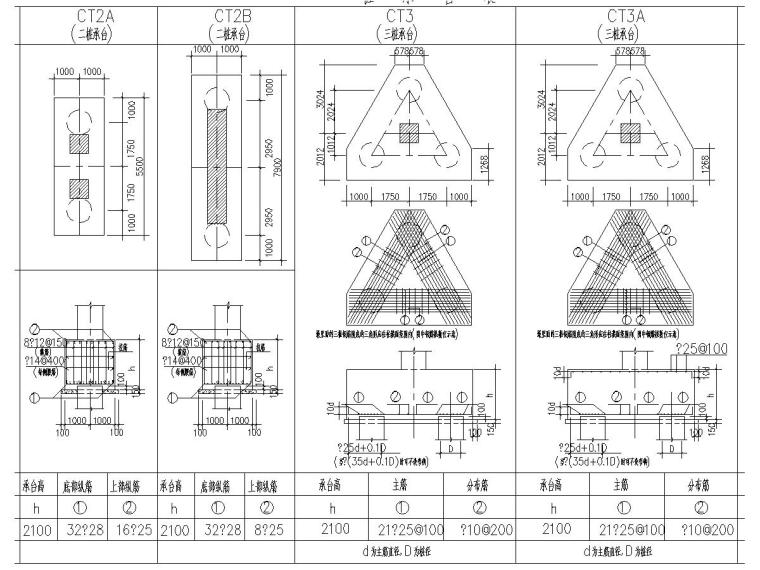 [福建]图书馆建筑桩承台及基础施工图